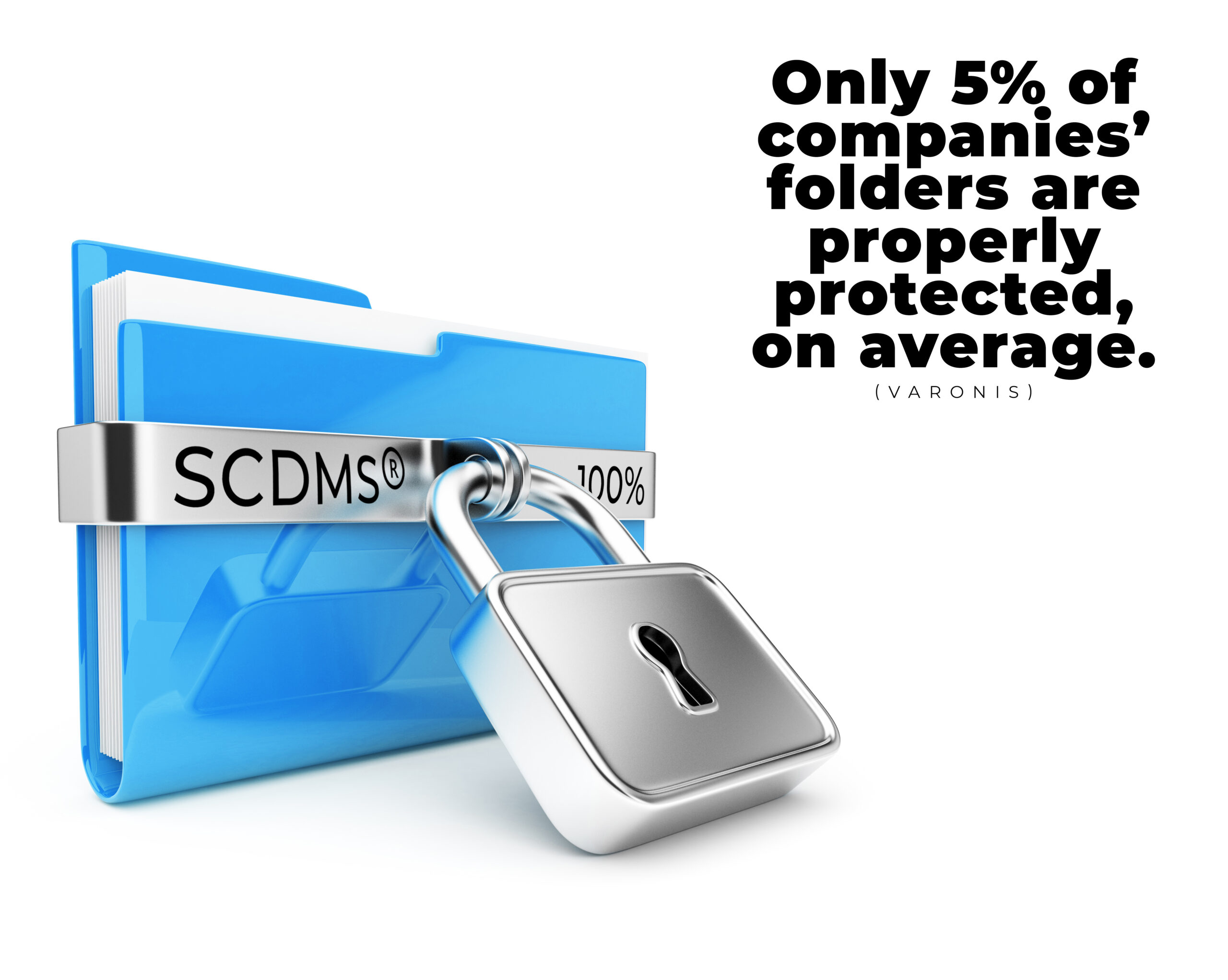 scdms folder document security